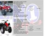 Маркет   Obaldet   ATV 150cc  P90K